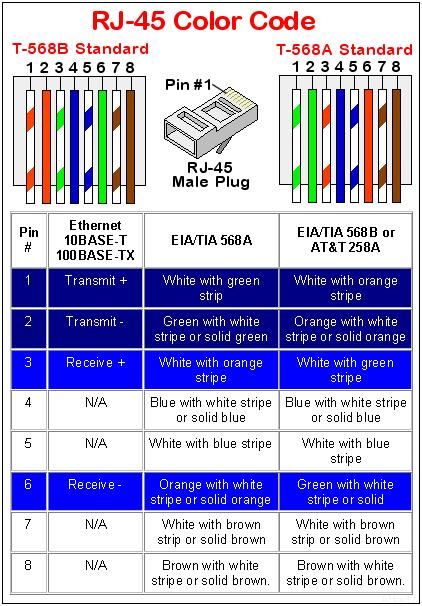 rj45 diagram pdf wiring source u2022 rh hot co co RJ45 Wiring Color Code RJ45 Jack Wiring Diagram