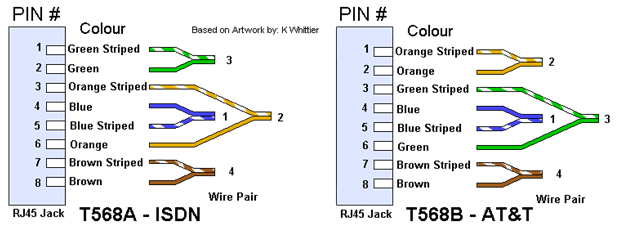 noor ul ain ali system designing of 100 gbps ethernet controller rh fypethernetlancard wordpress com T1 Wiring RJ45 Wiring