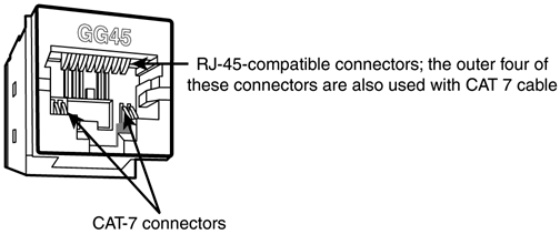 ethernet connectors system designing of 100 gbps ethernet choosing the correct type of category 5 5e cable is also important use solid pvc cable for network cables that represent a permanent installation